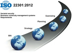 Managing Migration Audit And Certification To Iso 22301